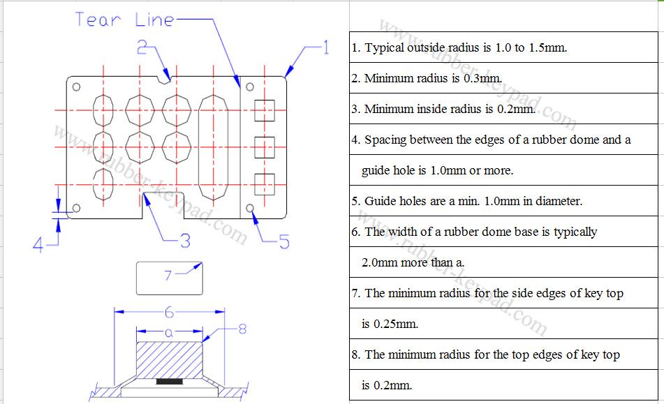 guía de diseño de teclado de silicona personalizado